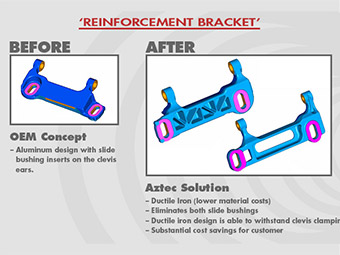 Reinforcement Bracket