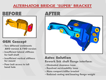 Alternator Bridge Super Bracket