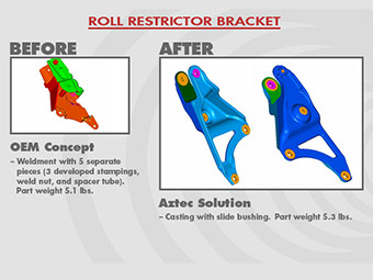 Roll Restrictor Bracket